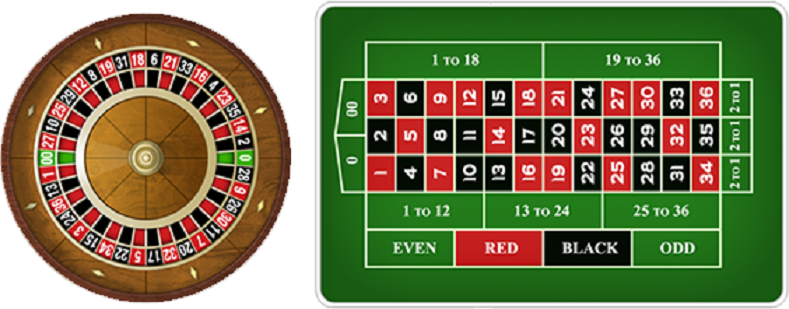 How to Beat the House Edge on Roulette